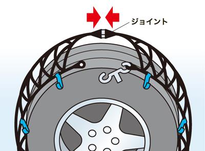チェーン 付け方 タイヤ