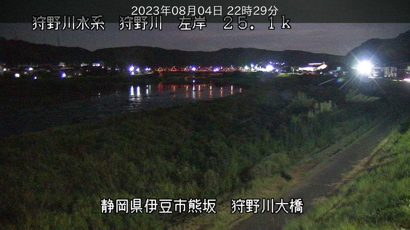 狩野川大橋
